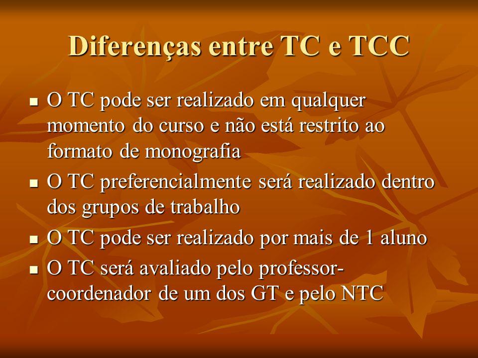 Diferenças entre TC e TCC O TC pode ser realizado em qualquer momento do curso e não está restrito ao formato de monografia O TC pode ser realizado em qualquer momento do curso e não está restrito ao formato de monografia O TC preferencialmente será realizado dentro dos grupos de trabalho O TC preferencialmente será realizado dentro dos grupos de trabalho O TC pode ser realizado por mais de 1 aluno O TC pode ser realizado por mais de 1 aluno O TC será avaliado pelo professor- coordenador de um dos GT e pelo NTC O TC será avaliado pelo professor- coordenador de um dos GT e pelo NTC