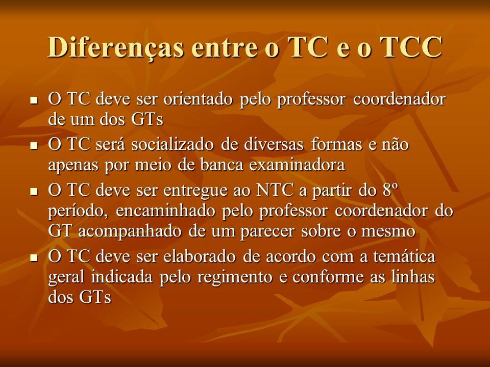 GTs EPISTEMOLOGIA E METODOLOGIA DA PESQUISA – Coordenadores: Profs.