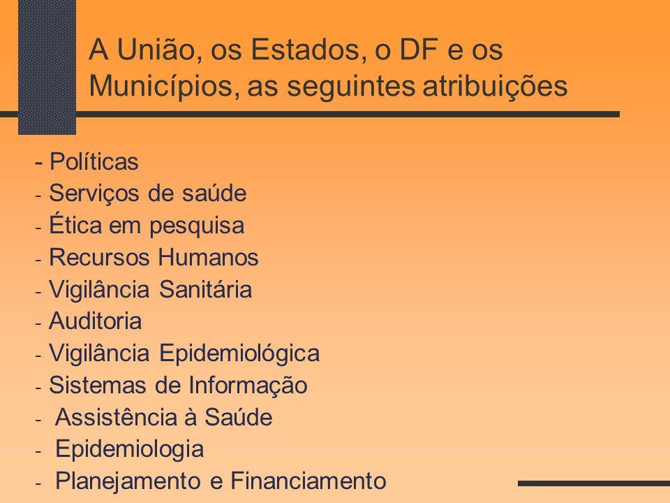 A União, os Estados, o DF e os Municípios, as seguintes atribuições - Políticas - Serviços de saúde - Ética em pesquisa - Recursos Humanos - Vigilânci