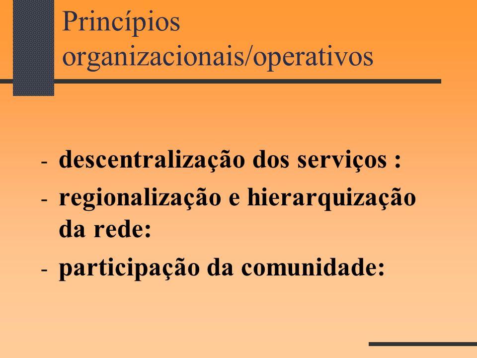 Princípios organizacionais/operativos - descentralização dos serviços : - regionalização e hierarquização da rede: - participação da comunidade: