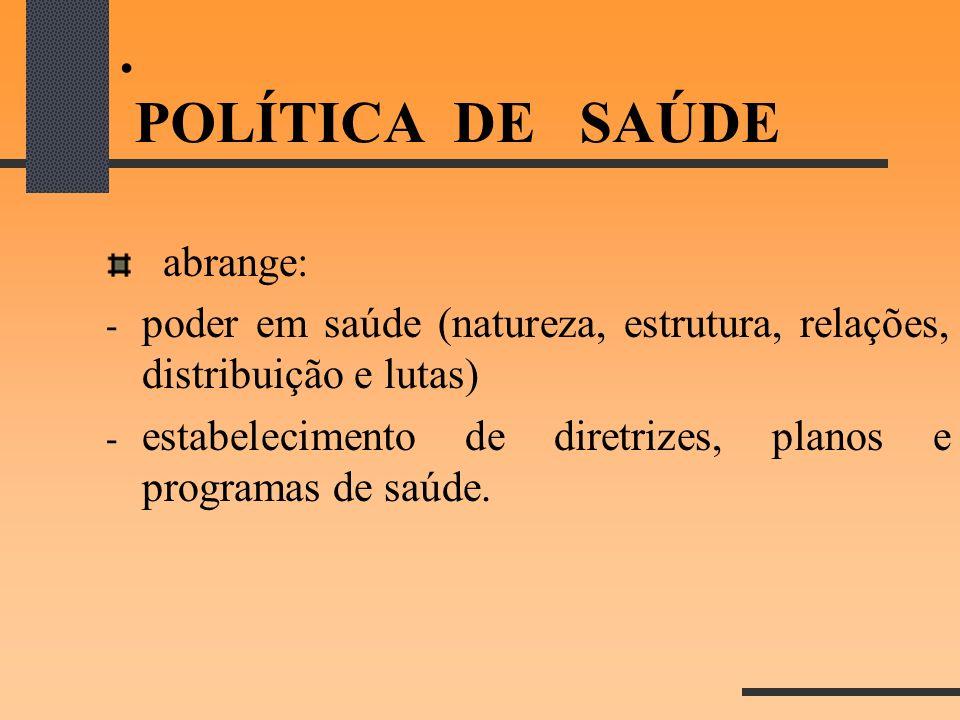 . POLÍTICA DE SAÚDE abrange: - poder em saúde (natureza, estrutura, relações, distribuição e lutas) - estabelecimento de diretrizes, planos e programa