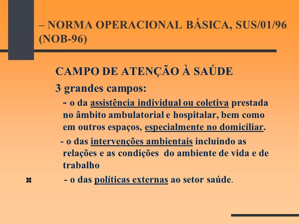 – NORMA OPERACIONAL BÁSICA, SUS/01/96 (NOB-96) CAMPO DE ATENÇÃO À SAÚDE 3 grandes campos: - o da assistência individual ou coletiva prestada no âmbito