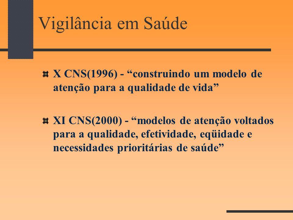 Vigilância em Saúde X CNS(1996) - construindo um modelo de atenção para a qualidade de vida XI CNS(2000) - modelos de atenção voltados para a qualidad