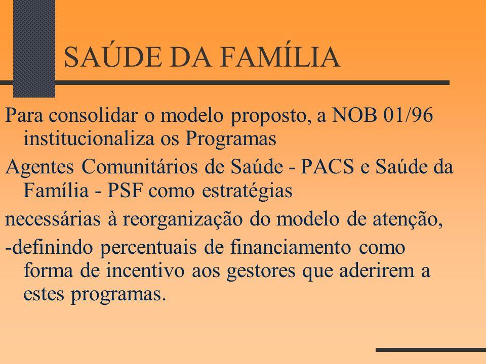 SAÚDE DA FAMÍLIA Para consolidar o modelo proposto, a NOB 01/96 institucionaliza os Programas Agentes Comunitários de Saúde - PACS e Saúde da Família