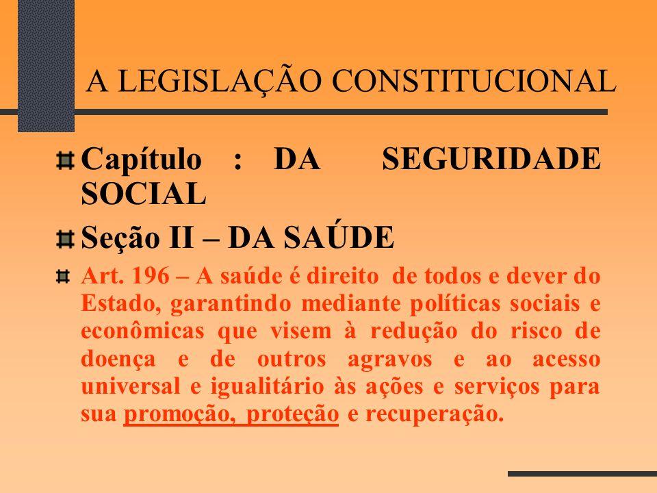 A LEGISLAÇÃO CONSTITUCIONAL Capítulo : DA SEGURIDADE SOCIAL Seção II – DA SAÚDE Art. 196 – A saúde é direito de todos e dever do Estado, garantindo me