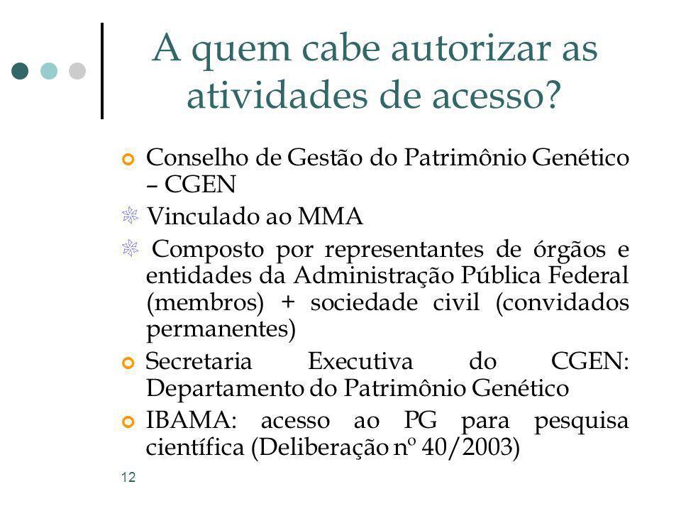 12 A quem cabe autorizar as atividades de acesso? Conselho de Gestão do Patrimônio Genético – CGEN Vinculado ao MMA Composto por representantes de órg