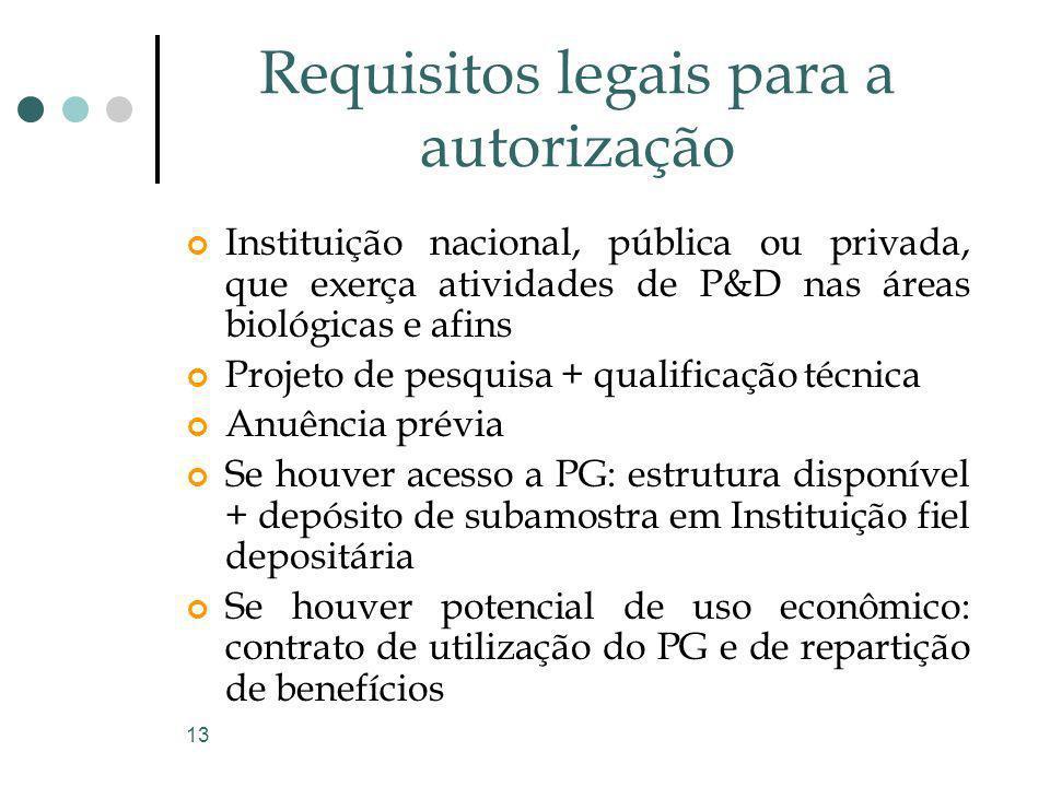 13 Requisitos legais para a autorização Instituição nacional, pública ou privada, que exerça atividades de P&D nas áreas biológicas e afins Projeto de
