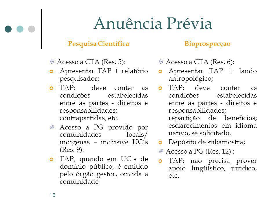 16 Anuência Prévia Pesquisa Científica Acesso a CTA (Res. 5): Apresentar TAP + relatório pesquisador; TAP: deve conter as condições estabelecidas entr