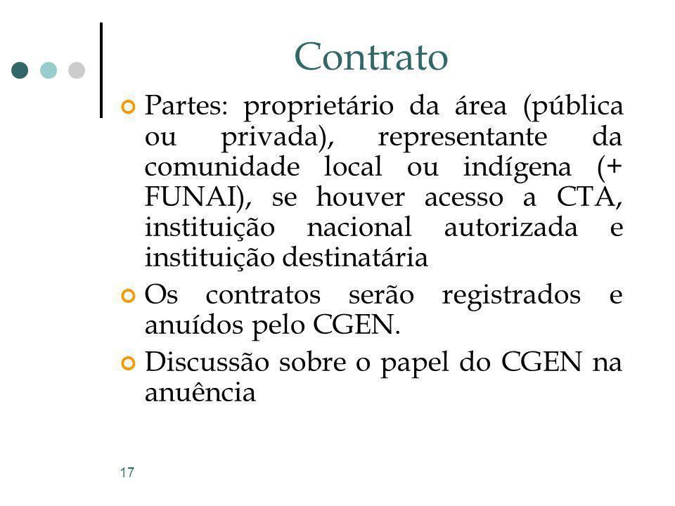 17 Contrato Partes: proprietário da área (pública ou privada), representante da comunidade local ou indígena (+ FUNAI), se houver acesso a CTA, instit