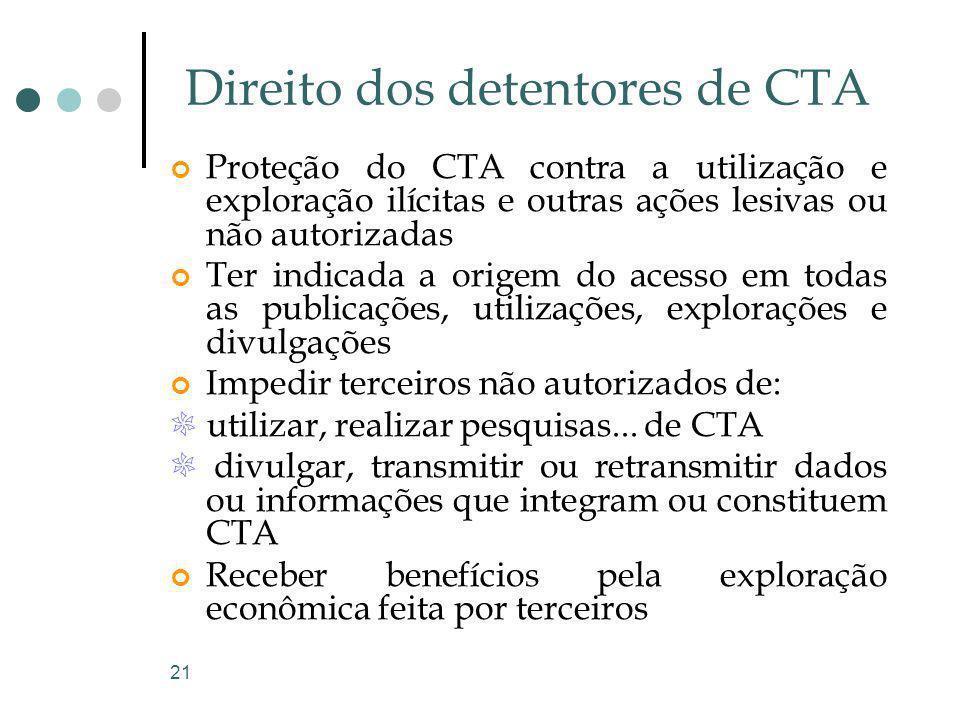 21 Direito dos detentores de CTA Proteção do CTA contra a utilização e exploração ilícitas e outras ações lesivas ou não autorizadas Ter indicada a or