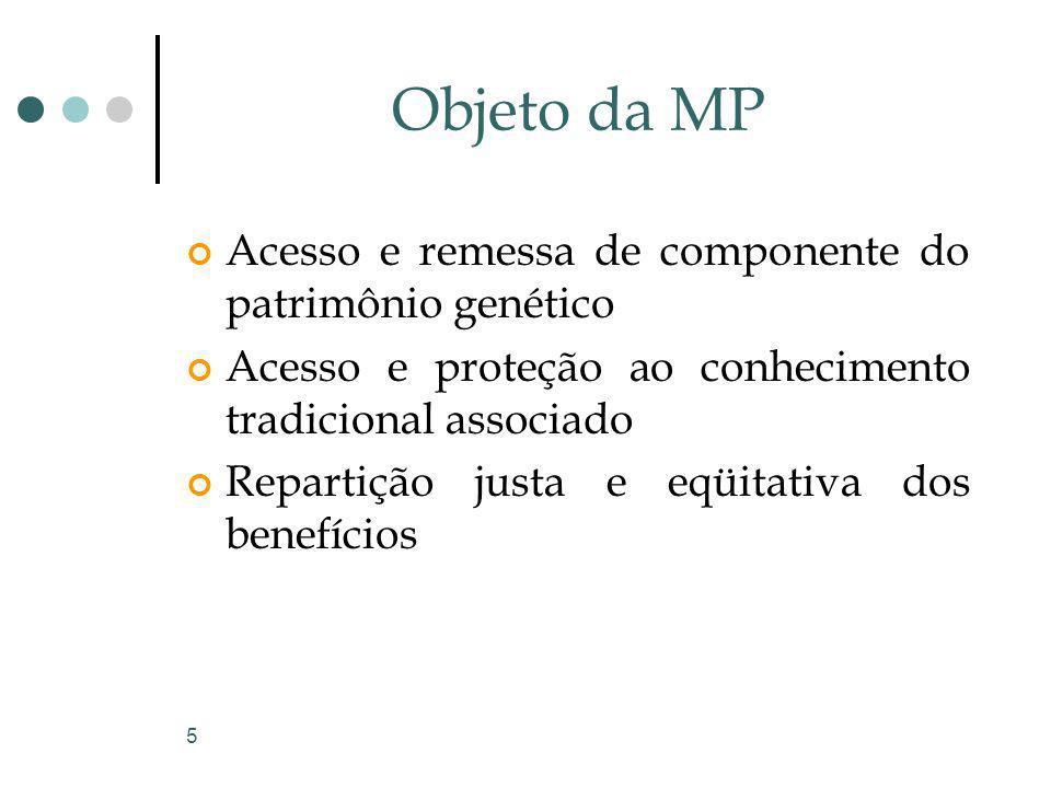 5 Objeto da MP Acesso e remessa de componente do patrimônio genético Acesso e proteção ao conhecimento tradicional associado Repartição justa e eqüita