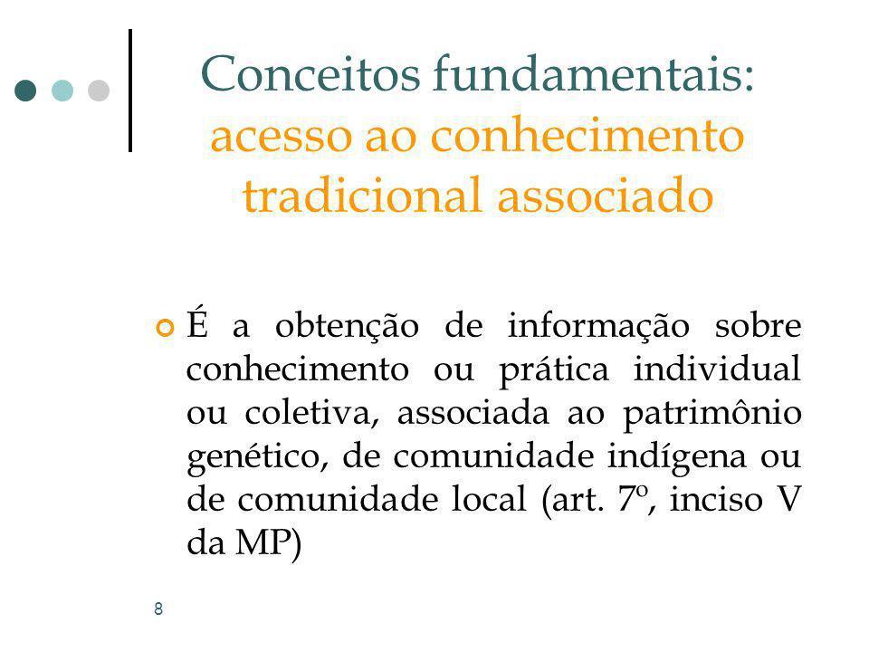 8 Conceitos fundamentais: acesso ao conhecimento tradicional associado É a obtenção de informação sobre conhecimento ou prática individual ou coletiva