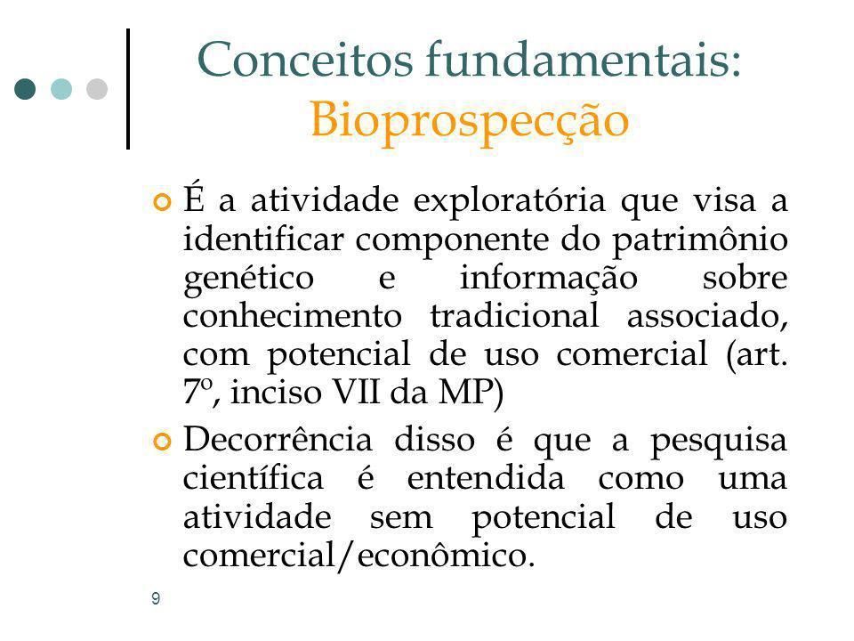 9 Conceitos fundamentais: Bioprospecção É a atividade exploratória que visa a identificar componente do patrimônio genético e informação sobre conheci