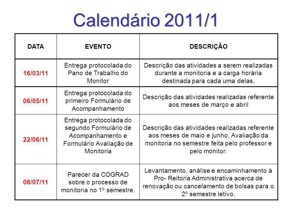 Calendário 2011/1 DATAEVENTODESCRIÇÃO 16/03/11 Entrega protocolada do Pano de Trabalho do Monitor Descrição das atividades a serem realizadas durante