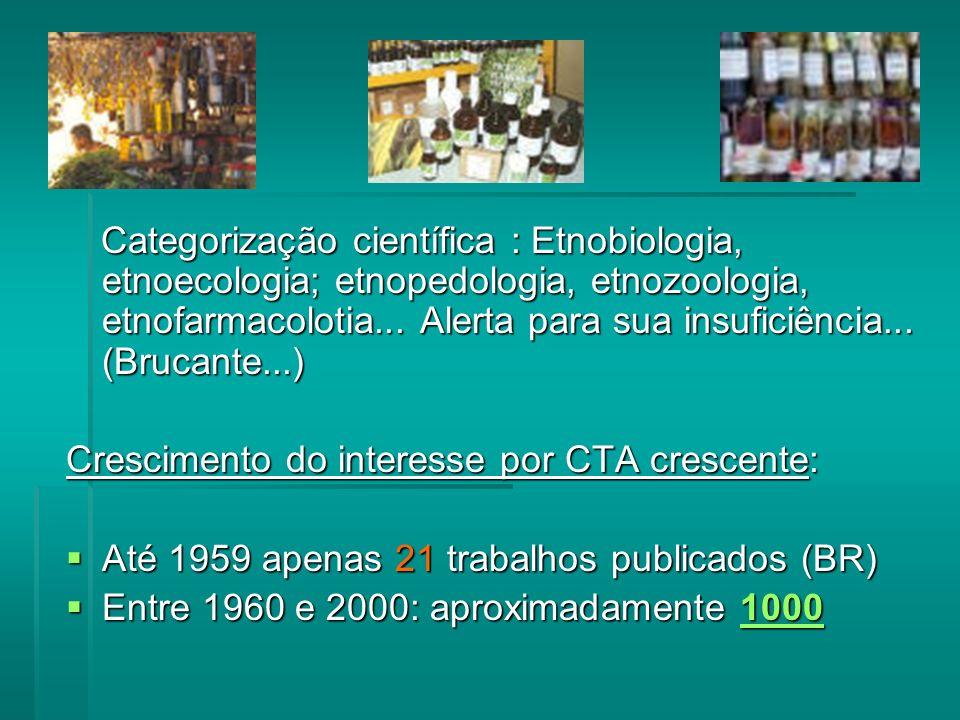 Categorização científica : Etnobiologia, etnoecologia; etnopedologia, etnozoologia, etnofarmacolotia...