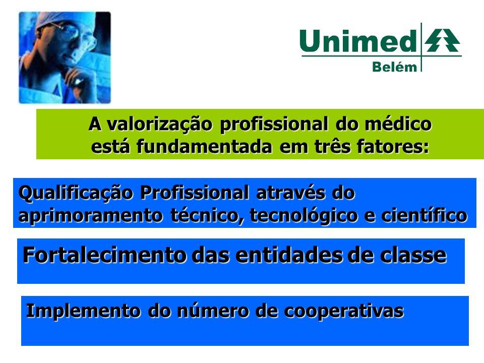 A valorização profissional do médico está fundamentada em três fatores: Fortalecimento das entidades de classe Implemento do número de cooperativas Qu