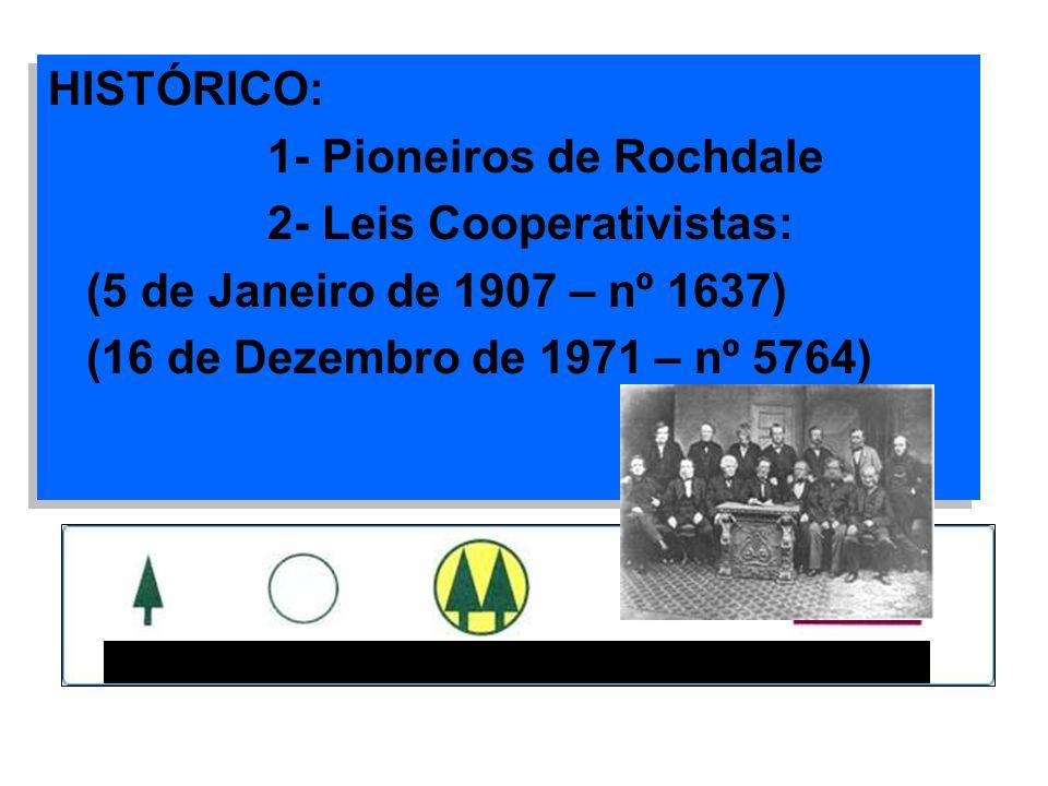HISTÓRICO: 1- Pioneiros de Rochdale 2- Leis Cooperativistas: (5 de Janeiro de 1907 – nº 1637) (16 de Dezembro de 1971 – nº 5764) HISTÓRICO: 1- Pioneir