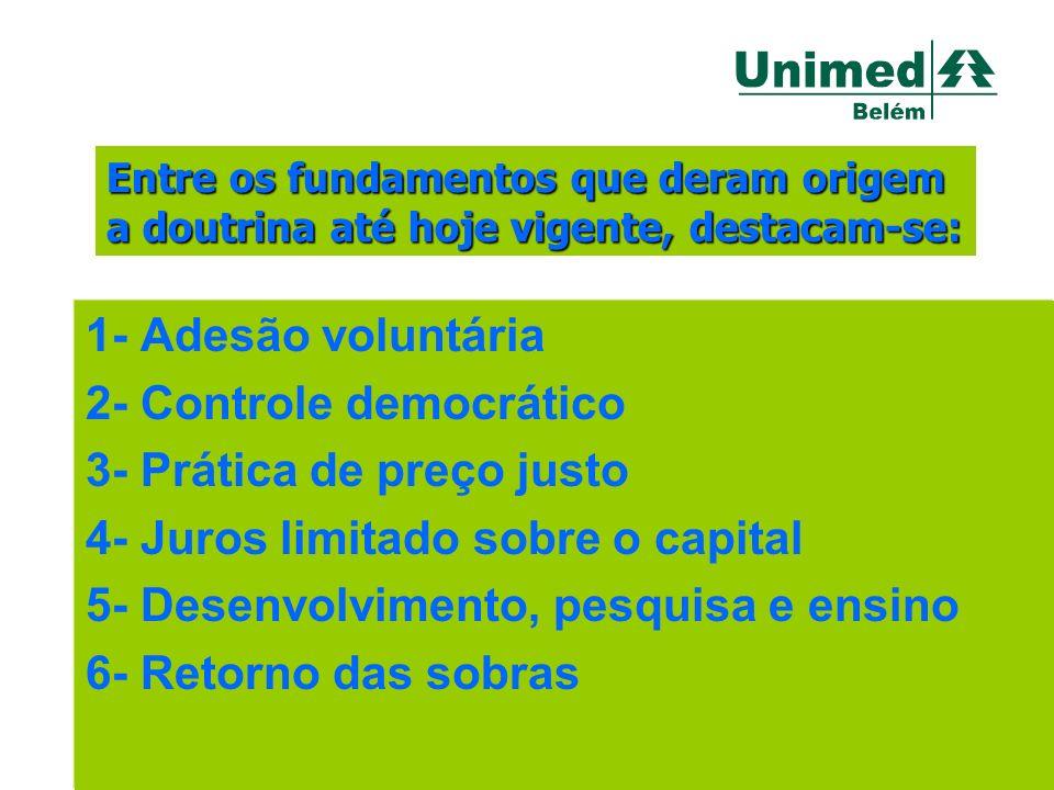 1- Adesão voluntária 2- Controle democrático 3- Prática de preço justo 4- Juros limitado sobre o capital 5- Desenvolvimento, pesquisa e ensino 6- Reto
