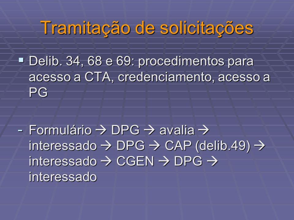 Tramitação de solicitações Delib. 34, 68 e 69: procedimentos para acesso a CTA, credenciamento, acesso a PG Delib. 34, 68 e 69: procedimentos para ace