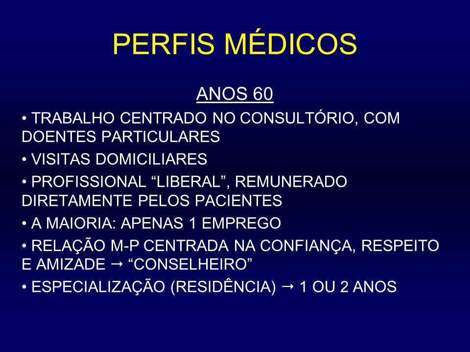 PERFIS MÉDICOS ANOS 2000 TRABALHO CENTRADO EM CLÍNICAS/HOSPITAIS COM PACIENTES DE PLANOS DE SAÚDE REMUNERAÇÃO REGULADA PELAS TABELAS DOS PS CADA VEZ MENOS LIBERAL E MAIS INSTITUCIONAL VÁRIOS EMPREGOS MENOS TEMPO/PACIENTE RELAÇÃO M-P COM NOVOS INGREDIENTES DESCONFIANÇA, AMPLO ACESSO À INFORMAÇÃO, DIREITOS DO PACIENTE, O TRABALHO MÉDICO COMO PRODUTO A SER COMPRADO (paciente = consumidor) PÓS-GRADUAÇÃO GERAL, ESPECIALIZADA, MESTRADO, DOUTORADO (NO MÍNIMO 4 ANOS)