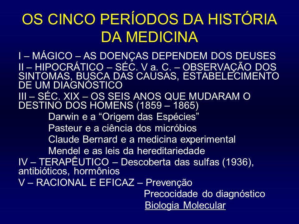 OS CINCO PERÍODOS DA HISTÓRIA DA MEDICINA I – MÁGICO – AS DOENÇAS DEPENDEM DOS DEUSES II – HIPOCRÁTICO – SÉC. V a. C. – OBSERVAÇÃO DOS SINTOMAS, BUSCA