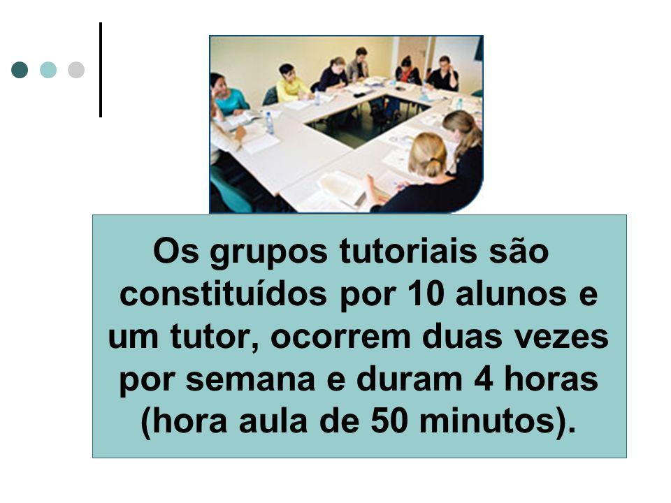 Os grupos tutoriais são constituídos por 10 alunos e um tutor, ocorrem duas vezes por semana e duram 4 horas (hora aula de 50 minutos).