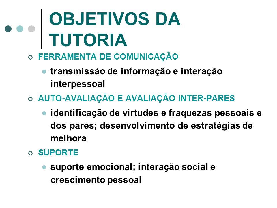 FERRAMENTA DE COMUNICAÇÃO transmissão de informação e interação interpessoal AUTO-AVALIAÇÃO E AVALIAÇÃO INTER-PARES identificação de virtudes e fraque