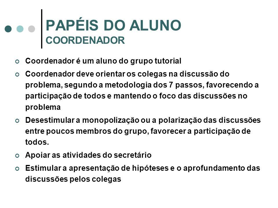 PAPÉIS DO ALUNO COORDENADOR Coordenador é um aluno do grupo tutorial Coordenador deve orientar os colegas na discussão do problema, segundo a metodolo