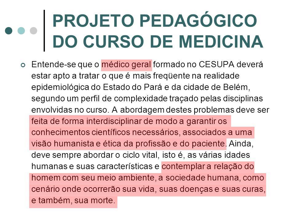 PROJETO PEDAGÓGICO DO CURSO DE MEDICINA Entende-se que o médico geral formado no CESUPA deverá estar apto a tratar o que é mais freqüente na realidade