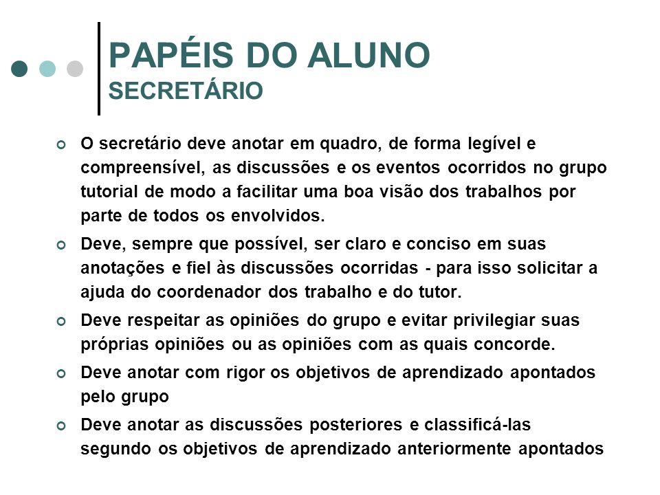 PAPÉIS DO ALUNO SECRETÁRIO O secretário deve anotar em quadro, de forma legível e compreensível, as discussões e os eventos ocorridos no grupo tutoria