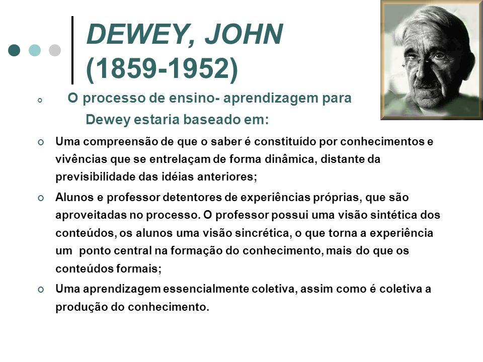 DEWEY, JOHN (1859-1952) O processo de ensino- aprendizagem para Dewey estaria baseado em: Uma compreensão de que o saber é constituído por conheciment