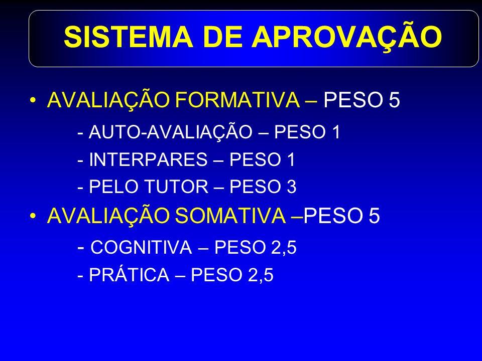 SISTEMA DE APROVAÇÃO AVALIAÇÃO FORMATIVA – PESO 5 - AUTO-AVALIAÇÃO – PESO 1 - INTERPARES – PESO 1 - PELO TUTOR – PESO 3 AVALIAÇÃO SOMATIVA –PESO 5 - C