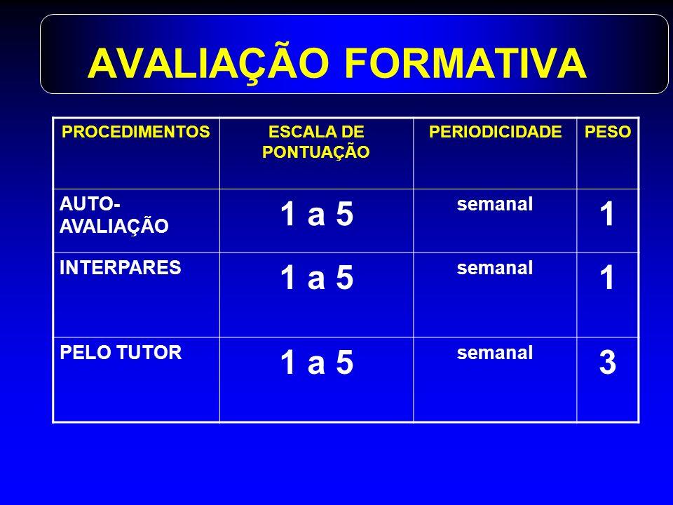 AVALIAÇÃO FORMATIVA PROCEDIMENTOSESCALA DE PONTUAÇÃO PERIODICIDADEPESO AUTO- AVALIAÇÃO 1 a 5 semanal 1 INTERPARES 1 a 5 semanal 1 PELO TUTOR 1 a 5 sem