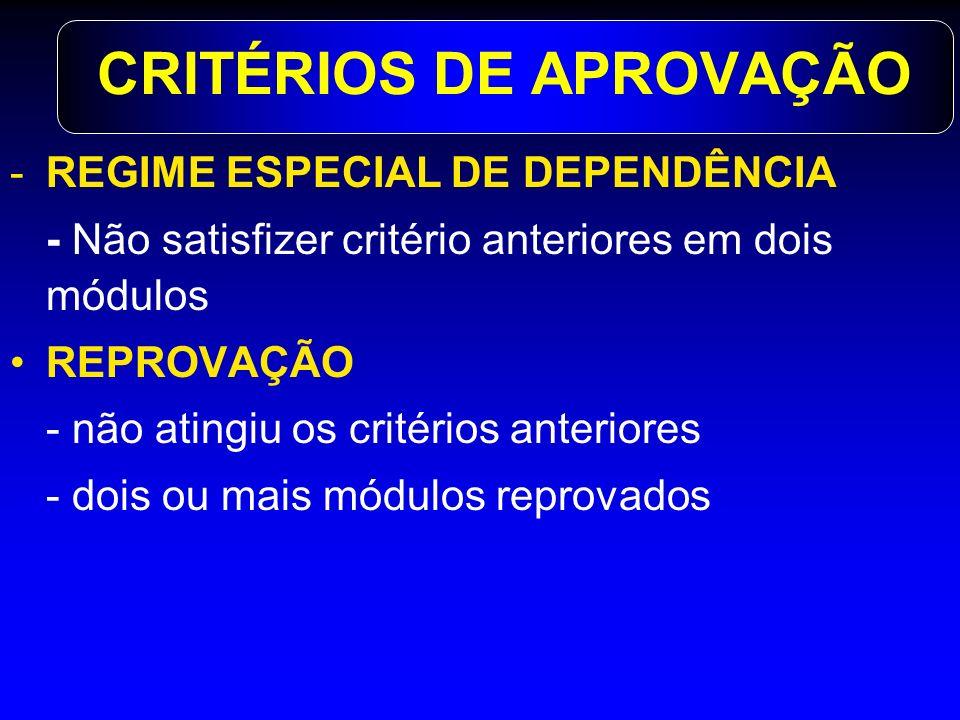 CRITÉRIOS DE APROVAÇÃO -REGIME ESPECIAL DE DEPENDÊNCIA - Não satisfizer critério anteriores em dois módulos REPROVAÇÃO - não atingiu os critérios ante