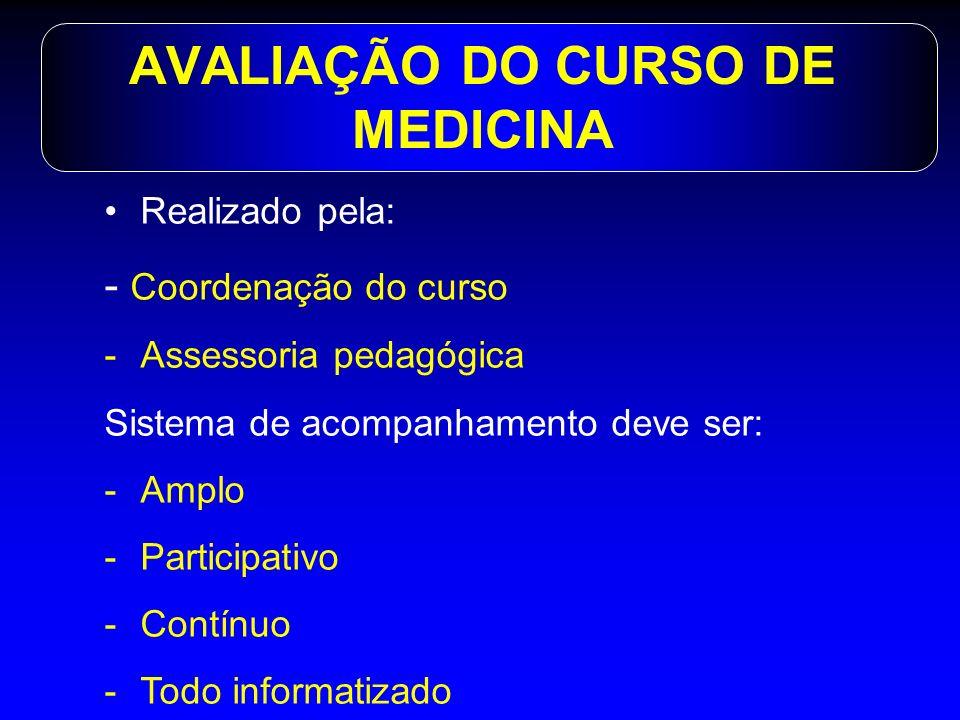 AVALIAÇÃO DO CURSO DE MEDICINA Realizado pela: - Coordenação do curso -Assessoria pedagógica Sistema de acompanhamento deve ser: -Amplo -Participativo