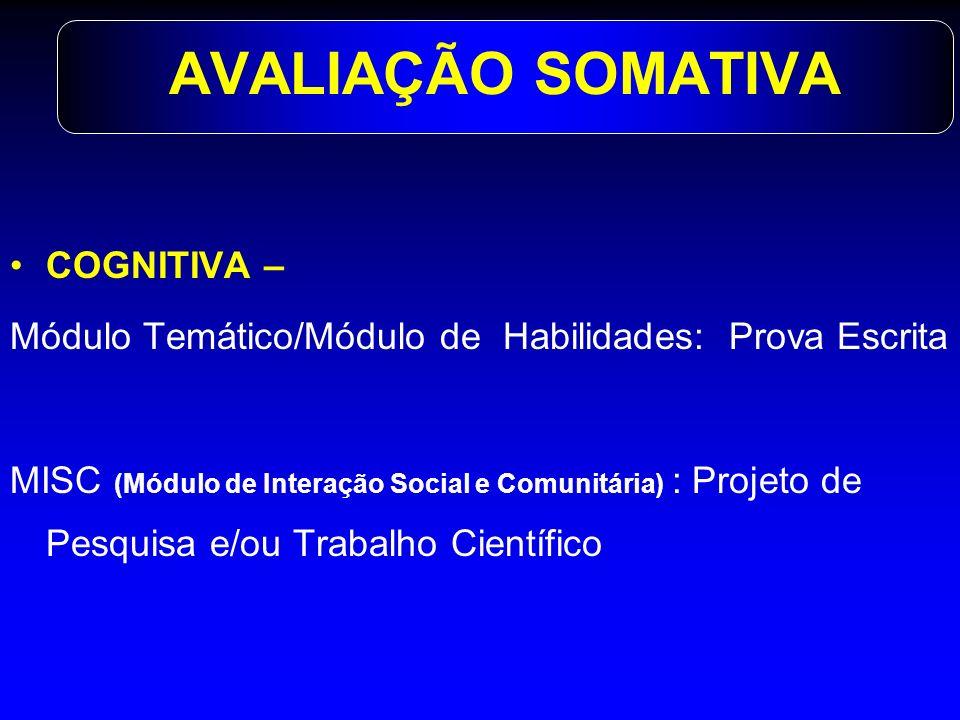 AVALIAÇÃO SOMATIVA COGNITIVA – Módulo Temático/Módulo de Habilidades: Prova Escrita MISC (Módulo de Interação Social e Comunitária) : Projeto de Pesqu