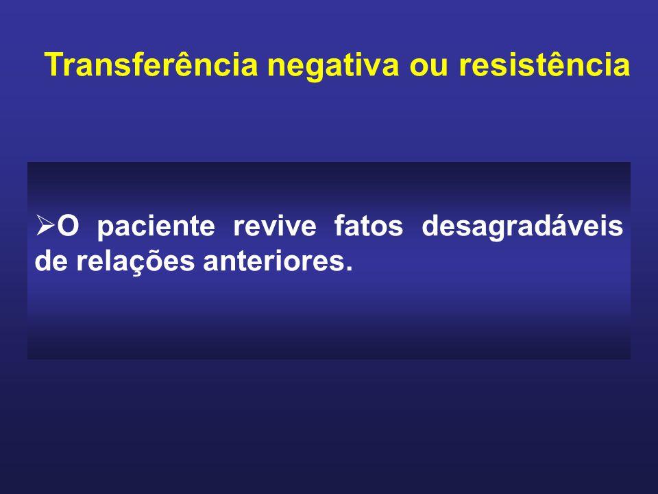 O paciente revive fatos desagradáveis de relações anteriores. Transferência negativa ou resistência