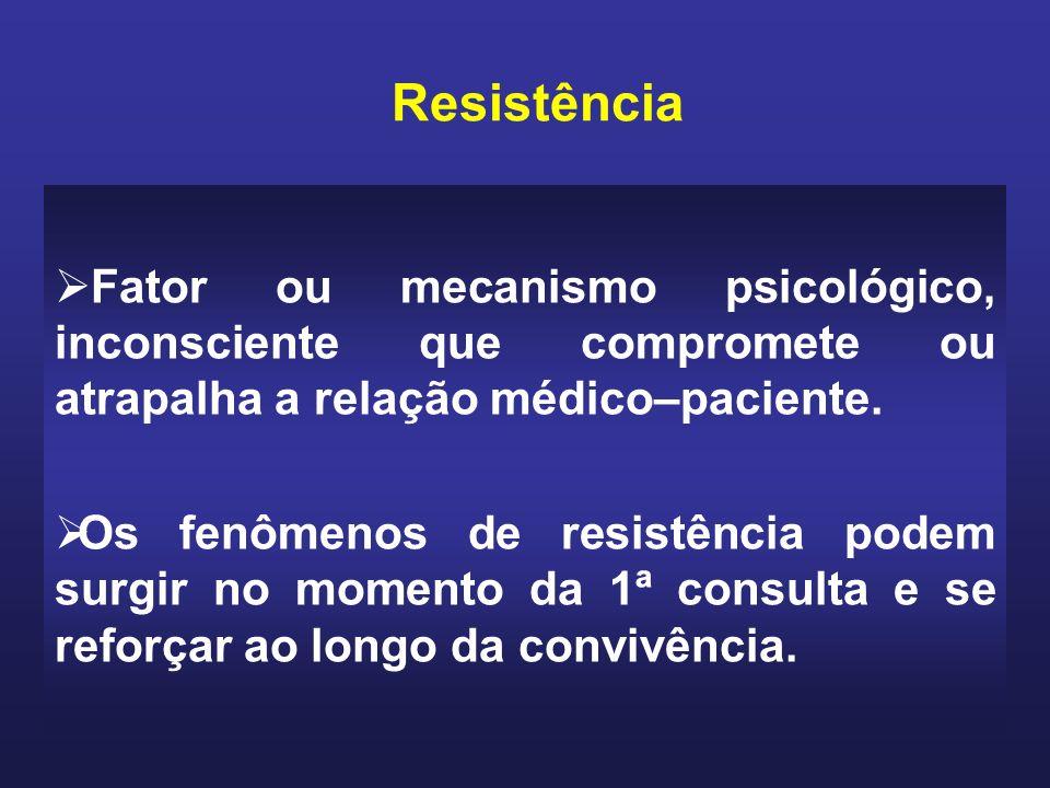 Fator ou mecanismo psicológico, inconsciente que compromete ou atrapalha a relação médico–paciente.