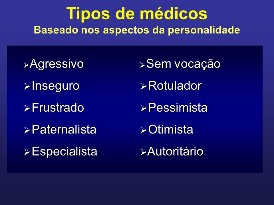 Tipos de médicos Baseado nos aspectos da personalidade Foi designada através dos tempos ao encontro médico paciente que desperta uma gama variada de sentimentos e emoções, configurando uma relação humana especial.