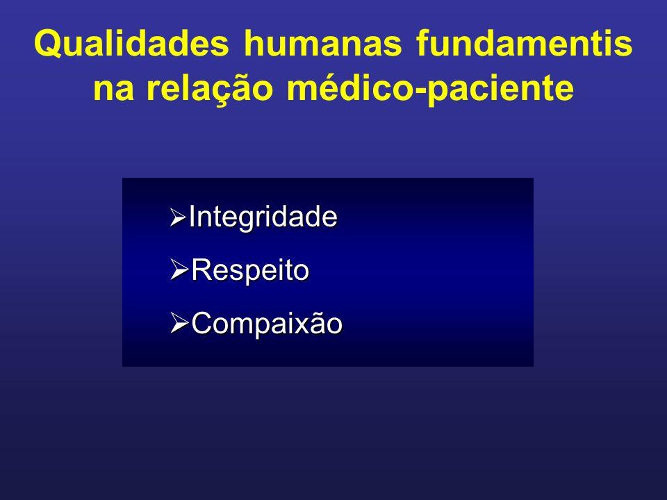 Qualidades humanas fundamentis na relação médico-paciente Integridade Integridade Respeito Respeito Compaixão Compaixão