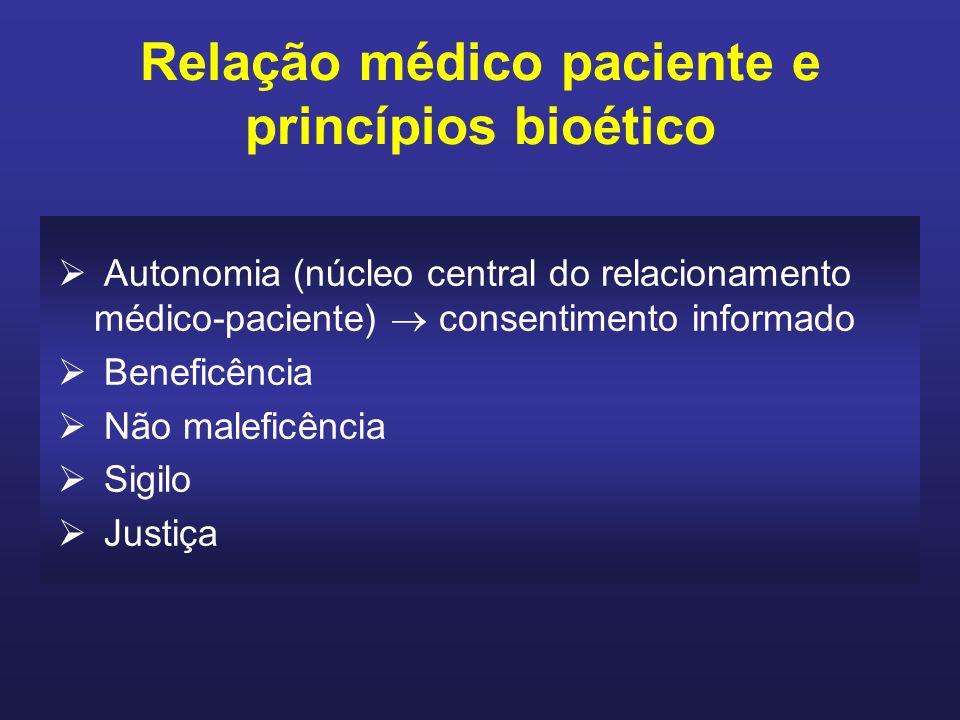 Relação médico-paciente Foi designada através dos tempos ao encontro médico paciente que desperta uma gama variada de sentimentos e emoções, configurando uma relação humana especial.