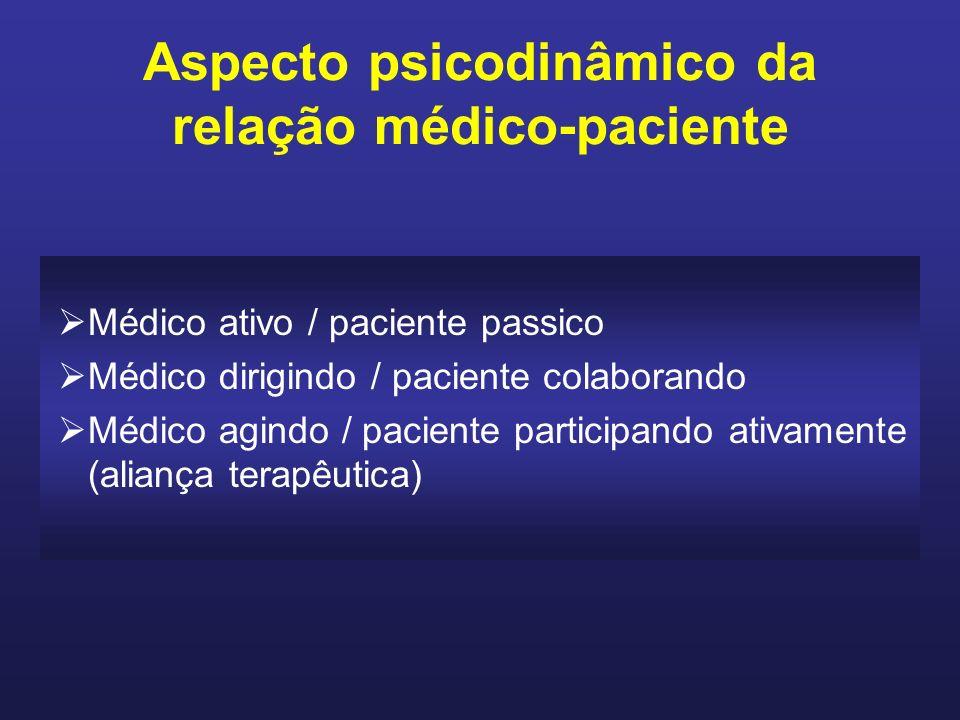 Aspecto psicodinâmico da relação médico-paciente Médico ativo / paciente passico Médico dirigindo / paciente colaborando Médico agindo / paciente participando ativamente (aliança terapêutica)