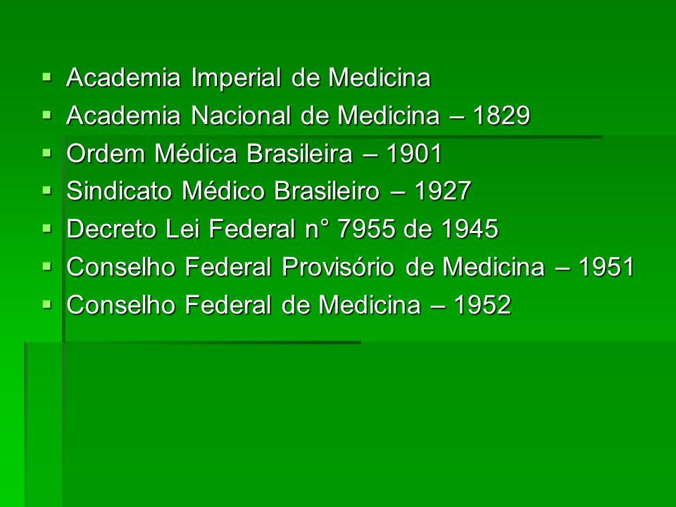 Academia Imperial de Medicina Academia Imperial de Medicina Academia Nacional de Medicina – 1829 Academia Nacional de Medicina – 1829 Ordem Médica Bra