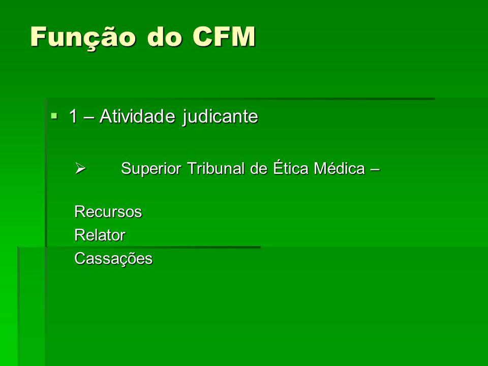 Função do CFM 1 – Atividade judicante 1 – Atividade judicante Superior Tribunal de Ética Médica – Superior Tribunal de Ética Médica –RecursosRelatorCa