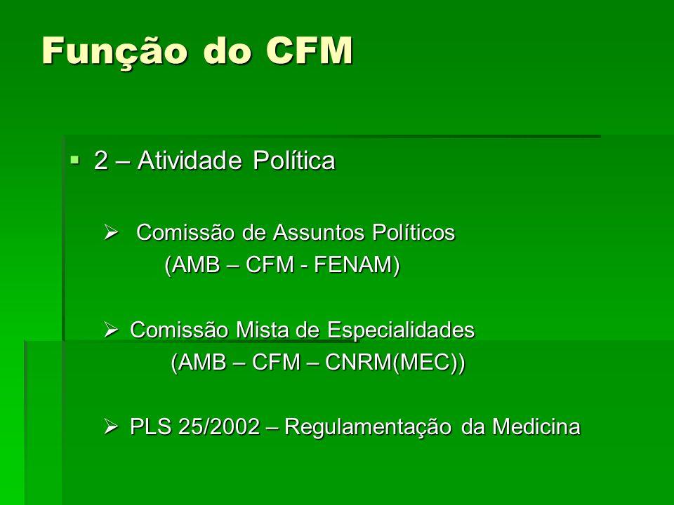 Função do CFM 2 – Atividade Política 2 – Atividade Política Comissão de Assuntos Políticos Comissão de Assuntos Políticos (AMB – CFM - FENAM) (AMB – C