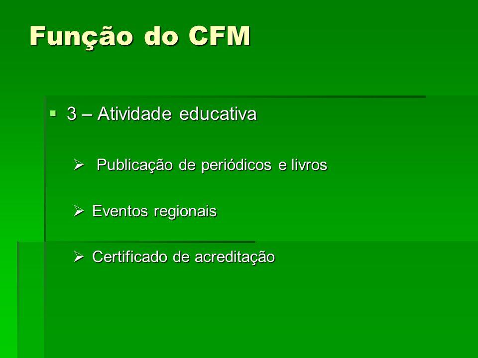 Função do CFM 3 – Atividade educativa 3 – Atividade educativa Publicação de periódicos e livros Publicação de periódicos e livros Eventos regionais Eventos regionais Certificado de acreditação Certificado de acreditação