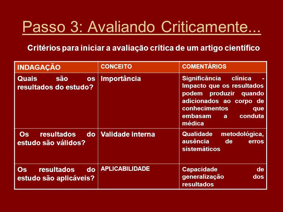 Passo 3: Avaliando Criticamente... Critérios para iniciar a avaliação crítica de um artigo científico INDAGAÇÃO CONCEITOCOMENTÁRIOS Quais são os resul