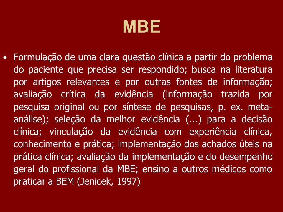 MBE Formulação de uma clara questão clínica a partir do problema do paciente que precisa ser respondido; busca na literatura por artigos relevantes e