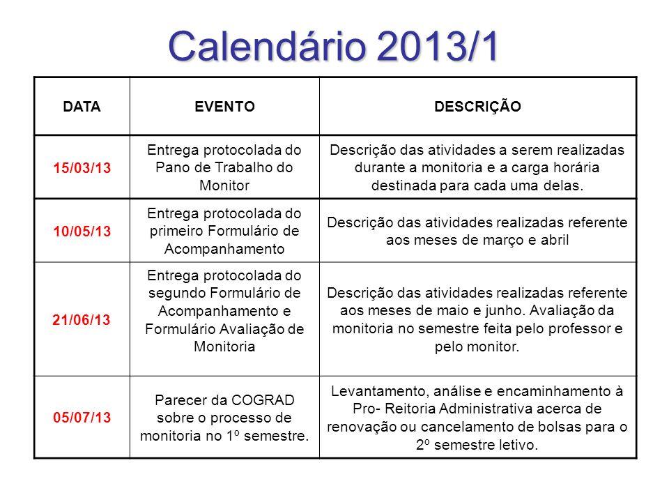 Calendário 2013/1 DATAEVENTODESCRIÇÃO 15/03/13 Entrega protocolada do Pano de Trabalho do Monitor Descrição das atividades a serem realizadas durante