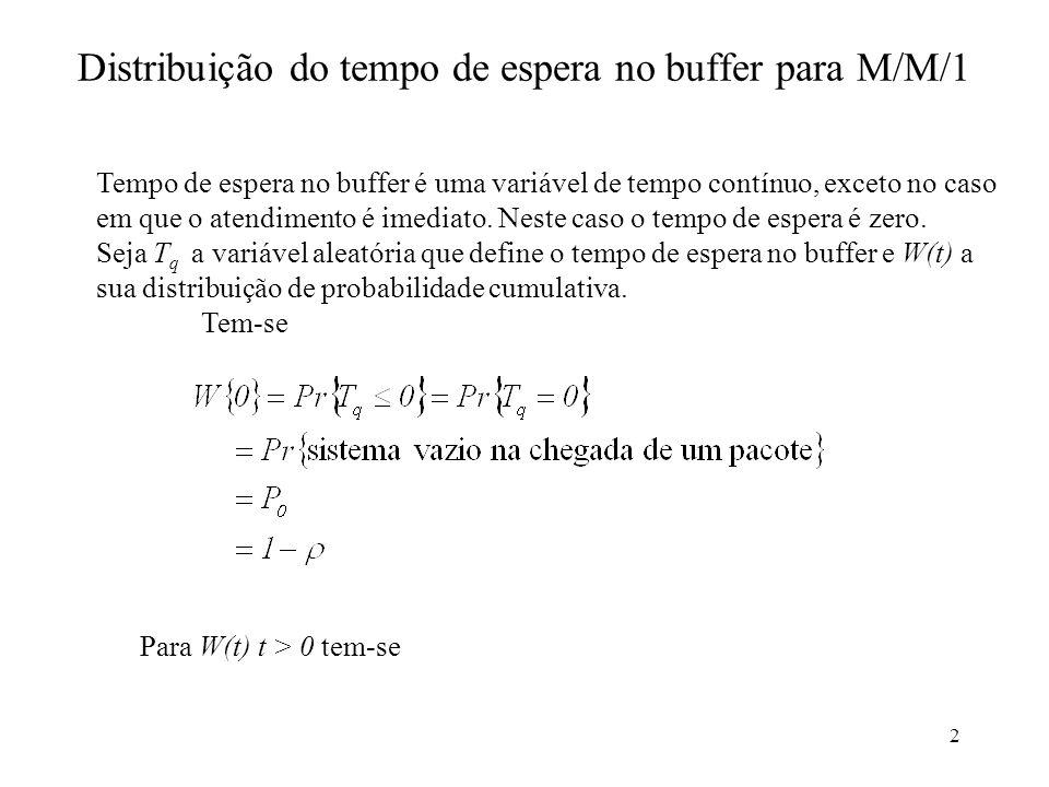 2 Distribuição do tempo de espera no buffer para M/M/1 Tempo de espera no buffer é uma variável de tempo contínuo, exceto no caso em que o atendimento